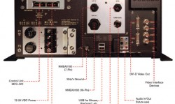 Black Box Style Electronics